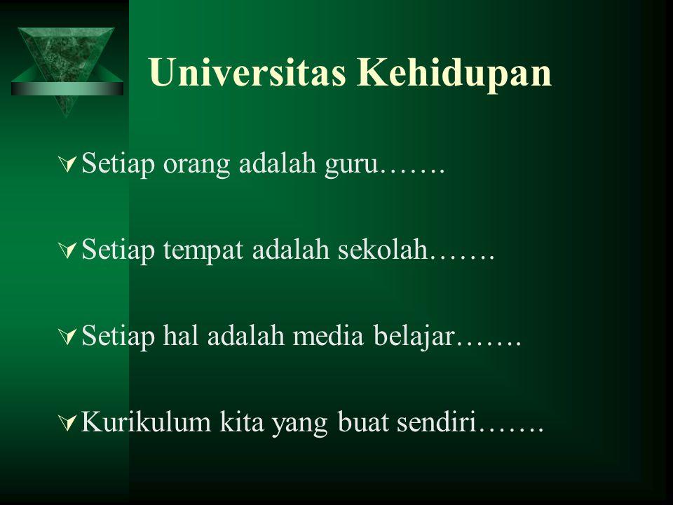Universitas Kehidupan  Setiap orang adalah guru…….