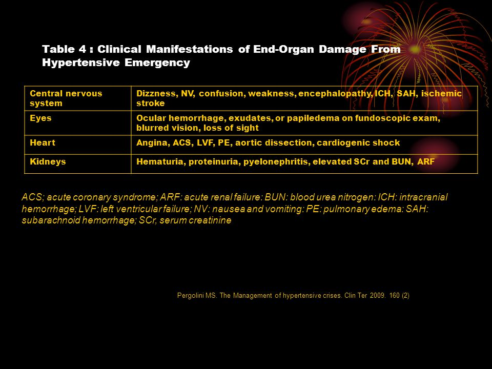 Table 4 : Clinical Manifestations of End-Organ Damage From Hypertensive Emergency Central nervous system Dizzness, NV, confusion, weakness, encephalop