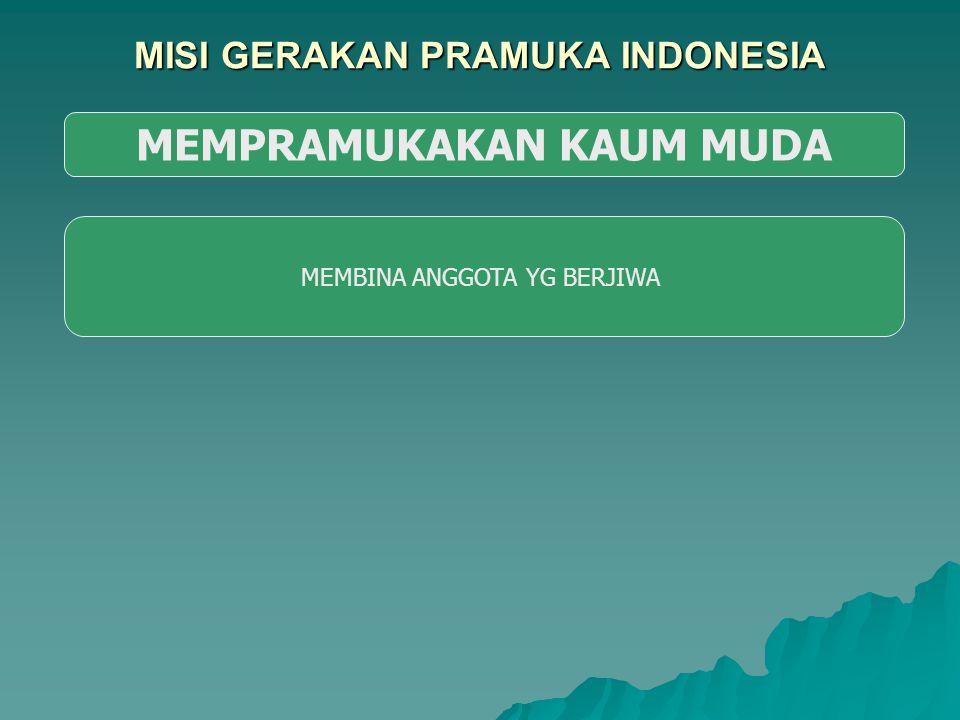 MISI GERAKAN PRAMUKA INDONESIA MEMPRAMUKAKAN KAUM MUDA MEMBINA ANGGOTA YG BERJIWA