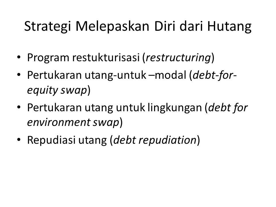 Strategi Melepaskan Diri dari Hutang Program restukturisasi (restructuring) Pertukaran utang-untuk –modal (debt-for- equity swap) Pertukaran utang unt