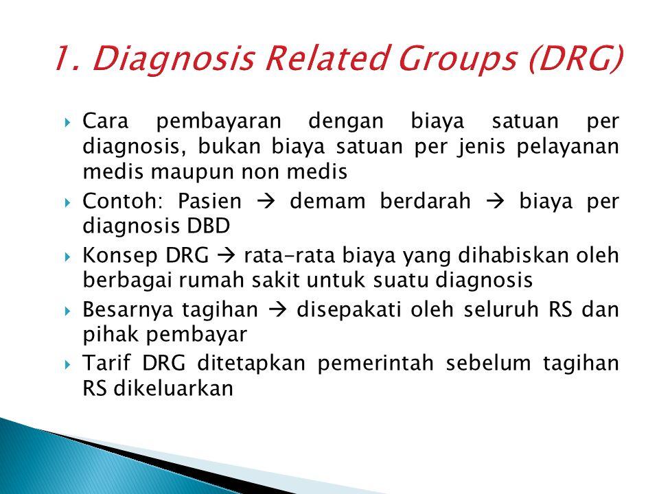  Cara pembayaran dengan biaya satuan per diagnosis, bukan biaya satuan per jenis pelayanan medis maupun non medis  Contoh: Pasien  demam berdarah 