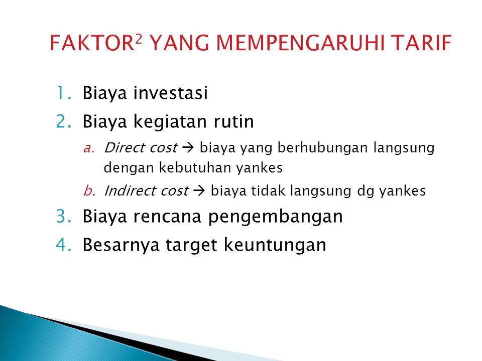 1.Biaya investasi 2.Biaya kegiatan rutin a.Direct cost  biaya yang berhubungan langsung dengan kebutuhan yankes b.Indirect cost  biaya tidak langsun