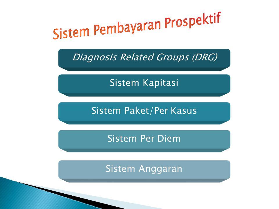 Diagnosis Related Groups (DRG) Sistem Paket/Per Kasus Sistem Per Diem Sistem Anggaran Sistem Kapitasi