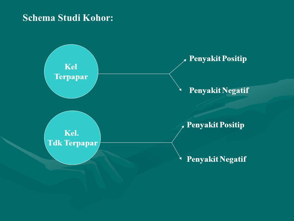 Pengamatan Kohor dapat dilakukan secara kontinue dan IntermitenPengamatan Kohor dapat dilakukan secara kontinue dan Intermiten (dapat Tahunan, Dasawar