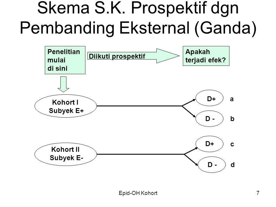 Epid-OH Kohort7 Skema S.K.