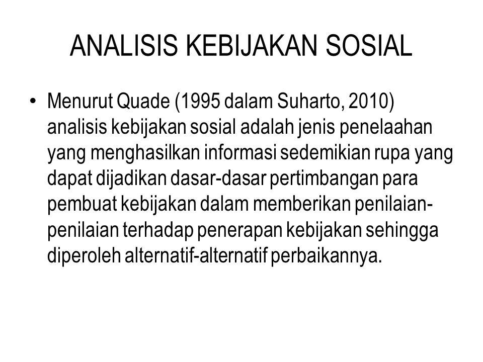 ANALISIS KEBIJAKAN SOSIAL Usaha yang terencana dan sistematis dalam membuat analisis atau asesmen akurat mengenai konsekuensi-konsekuensi kebijakan sosial, baik sebelum maupun sesudah kebijakan tersebut diimplementasikan (Suharto, 2004)