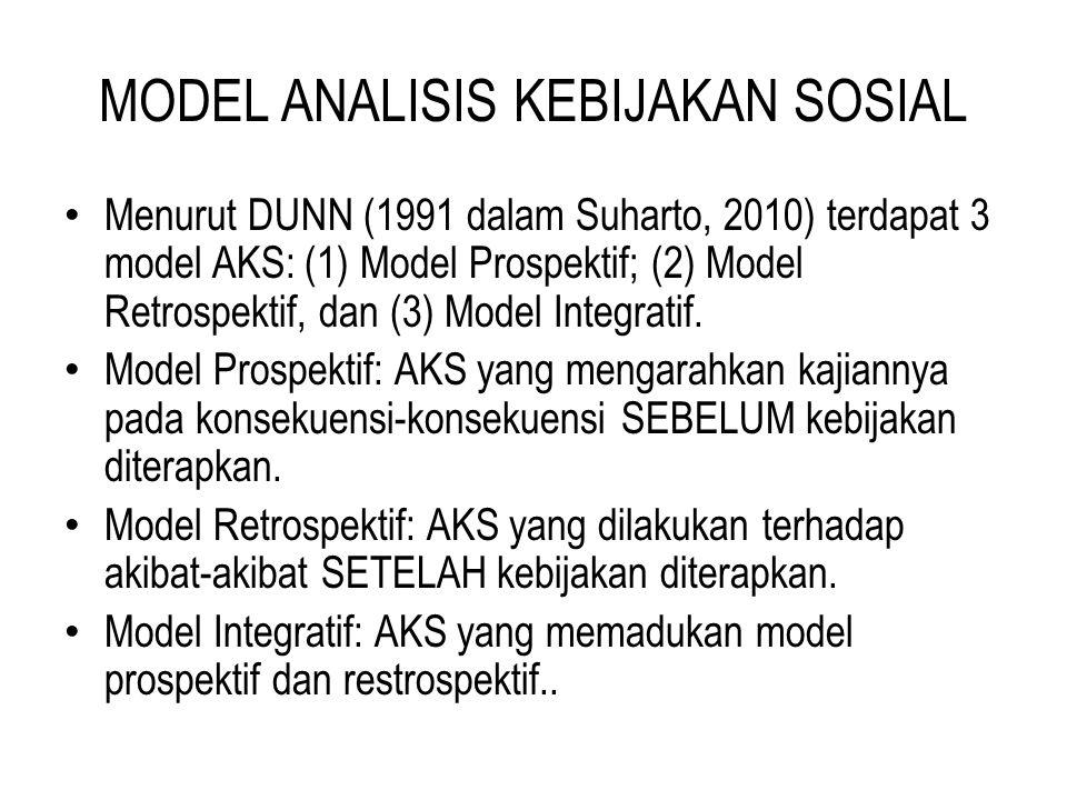 MODEL ANALISIS KEBIJAKAN SOSIAL Menurut DUNN (1991 dalam Suharto, 2010) terdapat 3 model AKS: (1) Model Prospektif; (2) Model Retrospektif, dan (3) Mo