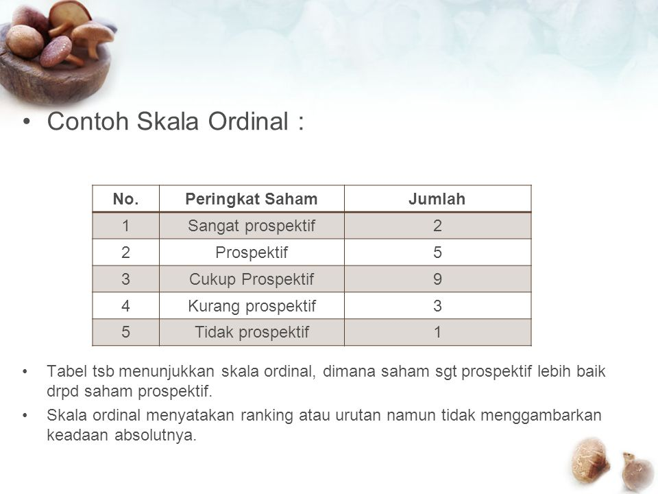 Contoh Skala Ordinal : Tabel tsb menunjukkan skala ordinal, dimana saham sgt prospektif lebih baik drpd saham prospektif.