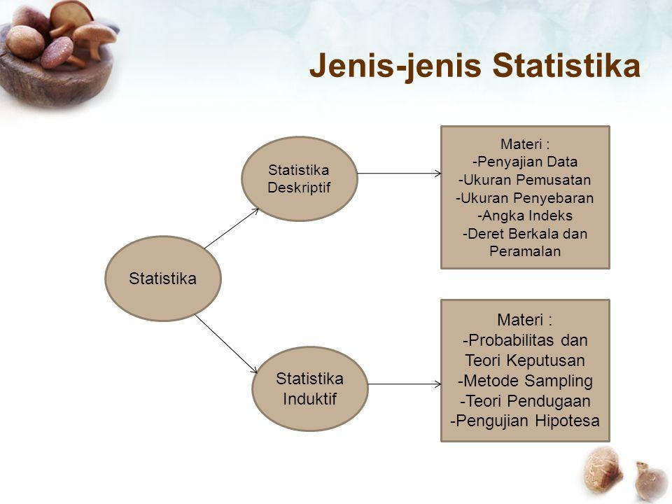 Jenis-jenis Statistika Statistika Statistika Induktif Statistika Deskriptif Materi : -Penyajian Data -Ukuran Pemusatan -Ukuran Penyebaran -Angka Indek