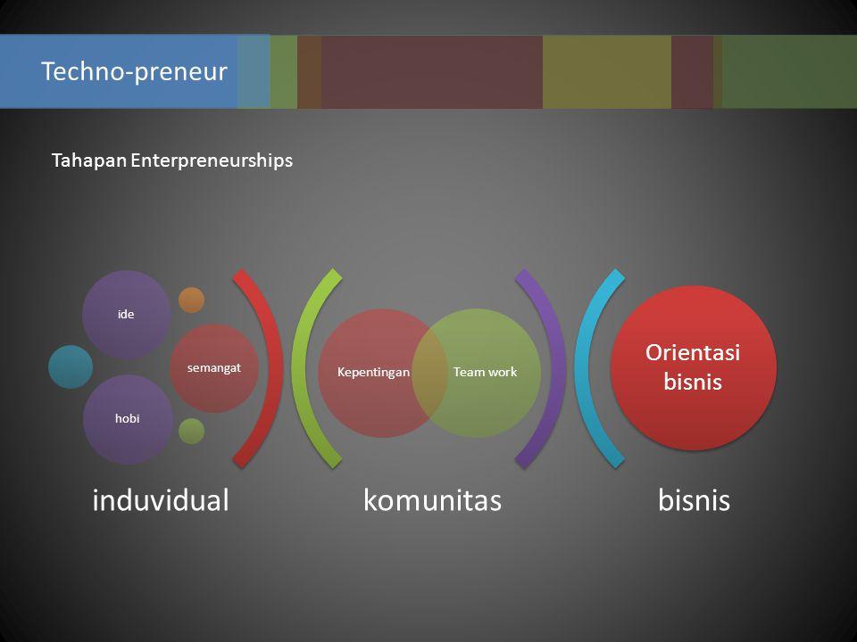 Techno-preneur komunitasbisnis KepentinganTeam work idesemangathobi Orientasi bisnis induvidual Tahapan Enterpreneurships