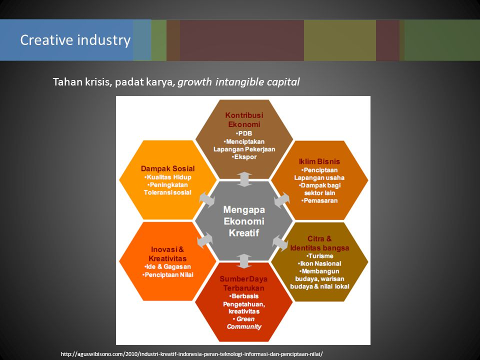 http://aguswibisono.com/2010/industri-kreatif-indonesia-peran-teknologi-informasi-dan-penciptaan-nilai/ Tahan krisis, padat karya, growth intangible c