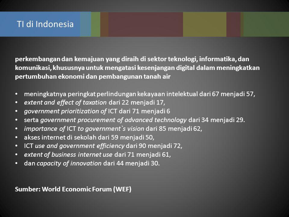 TI Indonesia masa depan Tigas komponen yang harus disiapkan: 1.environment, lingkungan pasar, lingkungan politik dan kerangka peraturan, dan lingkungan infrastruktur 2.readiness, tingkat kesiapan individu, tingkat kesiapan lingkungan usaha, dan tingkat kesiapan lingkungan Pemerintah.