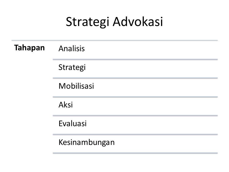 Strategi Advokasi Tahapan Analisis Strategi Mobilisasi Aksi Evaluasi Kesinambungan