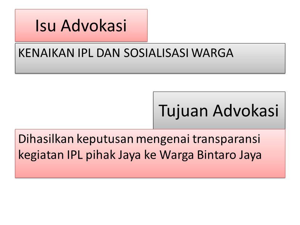 Isu Advokasi KENAIKAN IPL DAN SOSIALISASI WARGA Tujuan Advokasi Dihasilkan keputusan mengenai transparansi kegiatan IPL pihak Jaya ke Warga Bintaro Ja