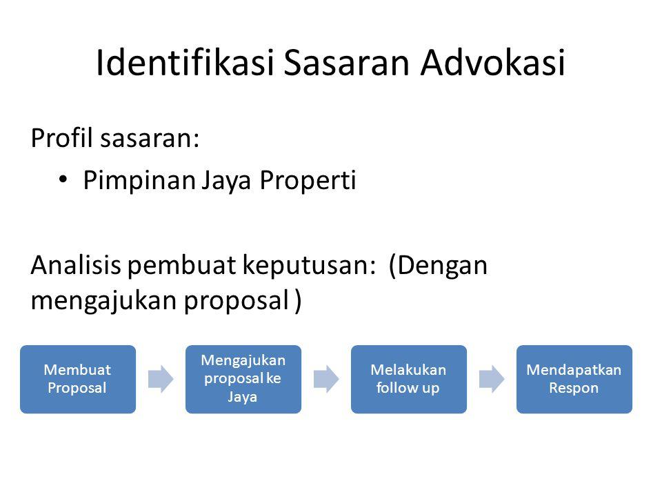 Identifikasi Sasaran Advokasi Profil sasaran: Pimpinan Jaya Properti Analisis pembuat keputusan: (Dengan mengajukan proposal ) Membuat Proposal Mengaj