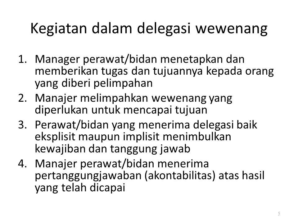 Kegiatan dalam delegasi wewenang 1.Manager perawat/bidan menetapkan dan memberikan tugas dan tujuannya kepada orang yang diberi pelimpahan 2.Manajer m