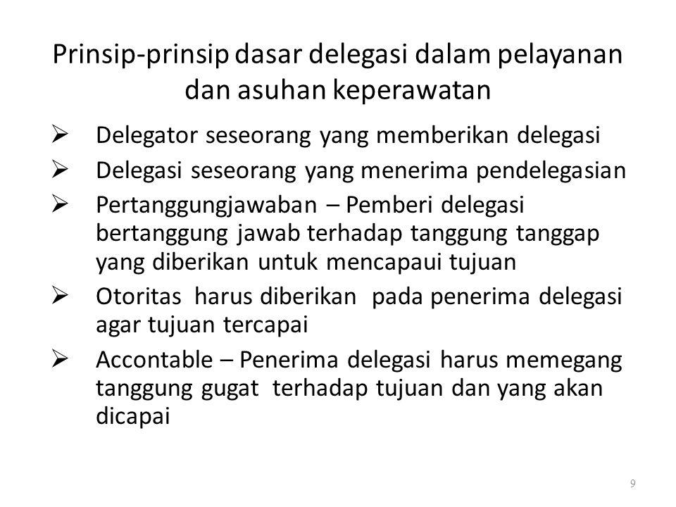 Prinsip-prinsip dasar delegasi dalam pelayanan dan asuhan keperawatan  Delegator seseorang yang memberikan delegasi  Delegasi seseorang yang menerim