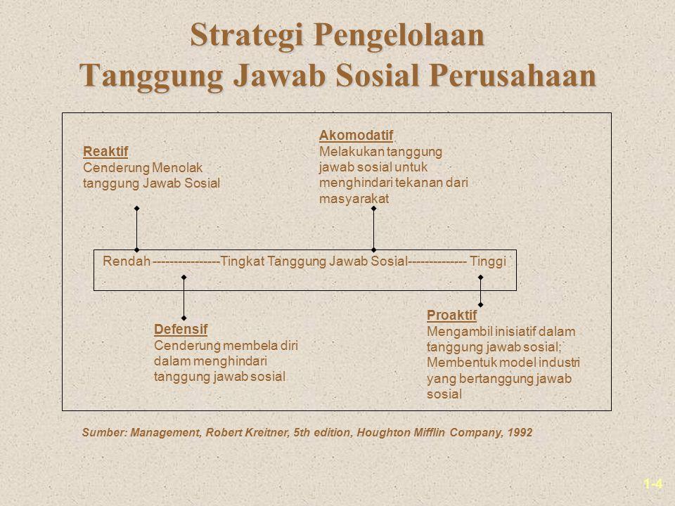 1-4 Strategi Pengelolaan Tanggung Jawab Sosial Perusahaan Rendah ----------------Tingkat Tanggung Jawab Sosial-------------- Tinggi Reaktif Cenderung Menolak tanggung Jawab Sosial Akomodatif Melakukan tanggung jawab sosial untuk menghindari tekanan dari masyarakat Defensif Cenderung membela diri dalam menghindari tanggung jawab sosial Proaktif Mengambil inisiatif dalam tanggung jawab sosial; Membentuk model industri yang bertanggung jawab sosial Sumber: Management, Robert Kreitner, 5th edition, Houghton Mifflin Company, 1992