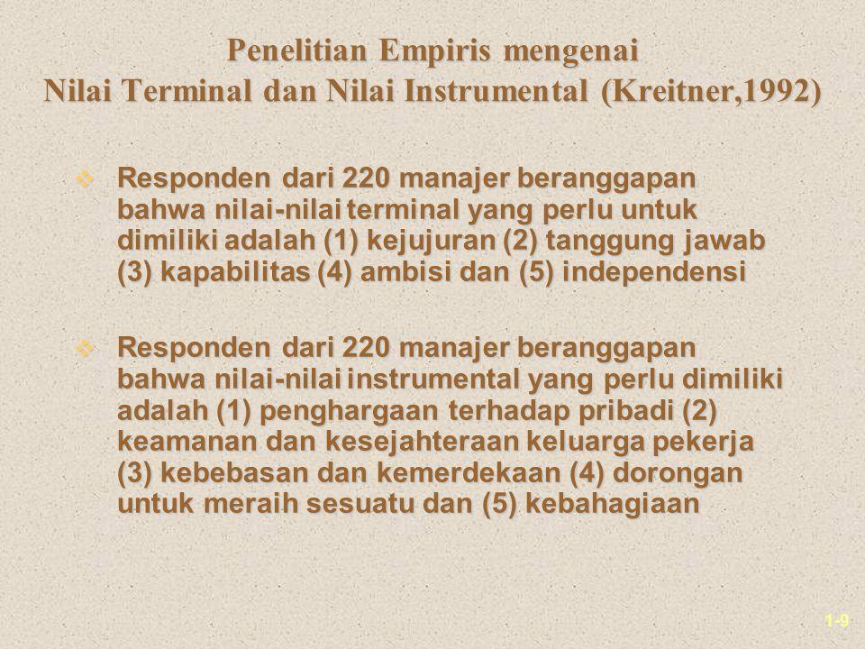 1-9 Penelitian Empiris mengenai Nilai Terminal dan Nilai Instrumental (Kreitner,1992) v Responden dari 220 manajer beranggapan bahwa nilai-nilai terminal yang perlu untuk dimiliki adalah (1) kejujuran (2) tanggung jawab (3) kapabilitas (4) ambisi dan (5) independensi v Responden dari 220 manajer beranggapan bahwa nilai-nilai instrumental yang perlu dimiliki adalah (1) penghargaan terhadap pribadi (2) keamanan dan kesejahteraan keluarga pekerja (3) kebebasan dan kemerdekaan (4) dorongan untuk meraih sesuatu dan (5) kebahagiaan