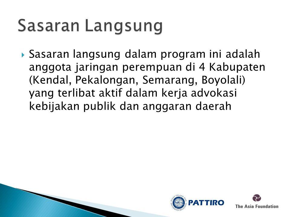  Sasaran langsung dalam program ini adalah anggota jaringan perempuan di 4 Kabupaten (Kendal, Pekalongan, Semarang, Boyolali) yang terlibat aktif dal