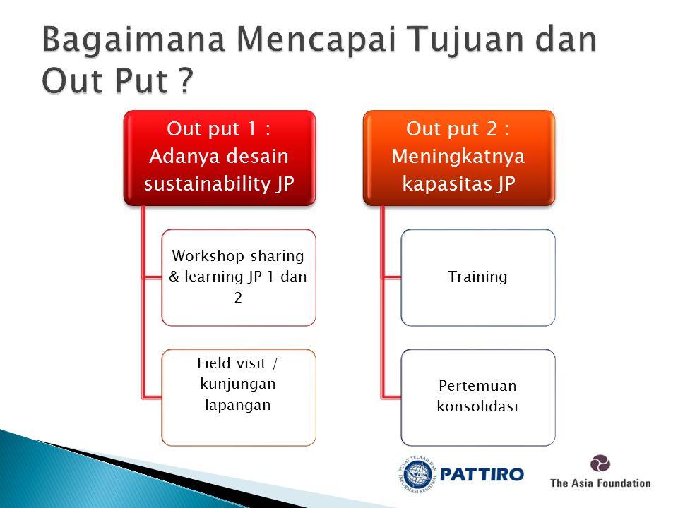 Out put 1 : Adanya desain sustainability JP Workshop sharing & learning JP 1 dan 2 Field visit / kunjungan lapangan Out put 2 : Meningkatnya kapasitas