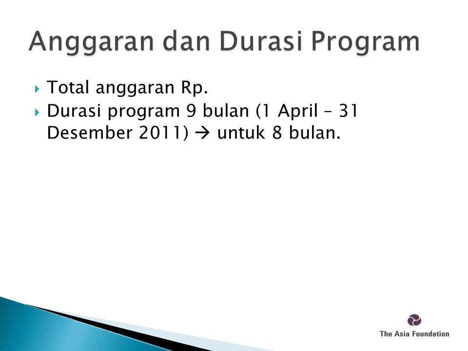  Total anggaran Rp.  Durasi program 9 bulan (1 April – 31 Desember 2011)  untuk 8 bulan.