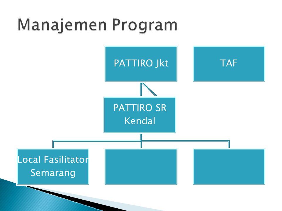 TAFPATTIRO Jkt Local Fasilitator Semarang PATTIRO SR Kendal