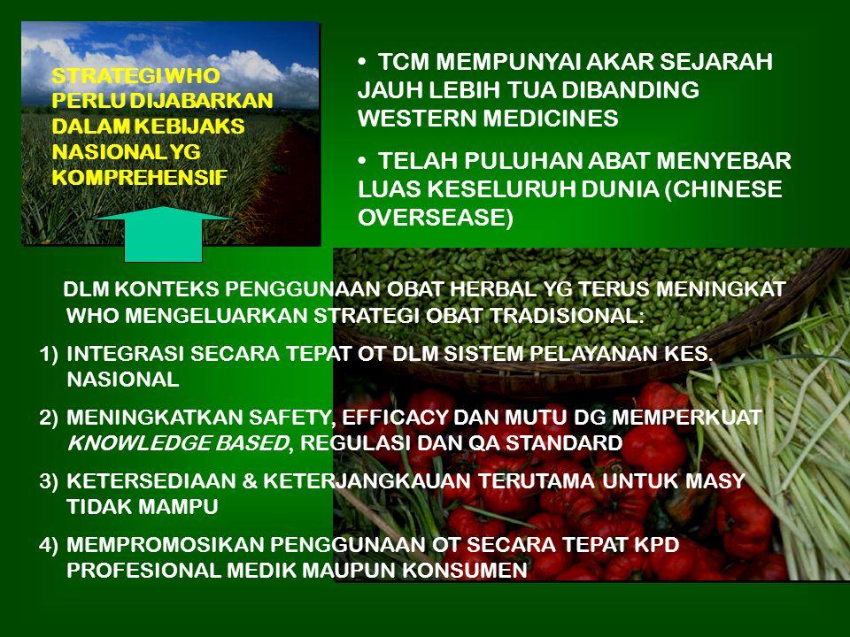 TCM MEMPUNYAI AKAR SEJARAH JAUH LEBIH TUA DIBANDING WESTERN MEDICINES TELAH PULUHAN ABAT MENYEBAR LUAS KESELURUH DUNIA (CHINESE OVERSEASE) DLM KONTEKS PENGGUNAAN OBAT HERBAL YG TERUS MENINGKAT WHO MENGELUARKAN STRATEGI OBAT TRADISIONAL: 1)INTEGRASI SECARA TEPAT OT DLM SISTEM PELAYANAN KES.