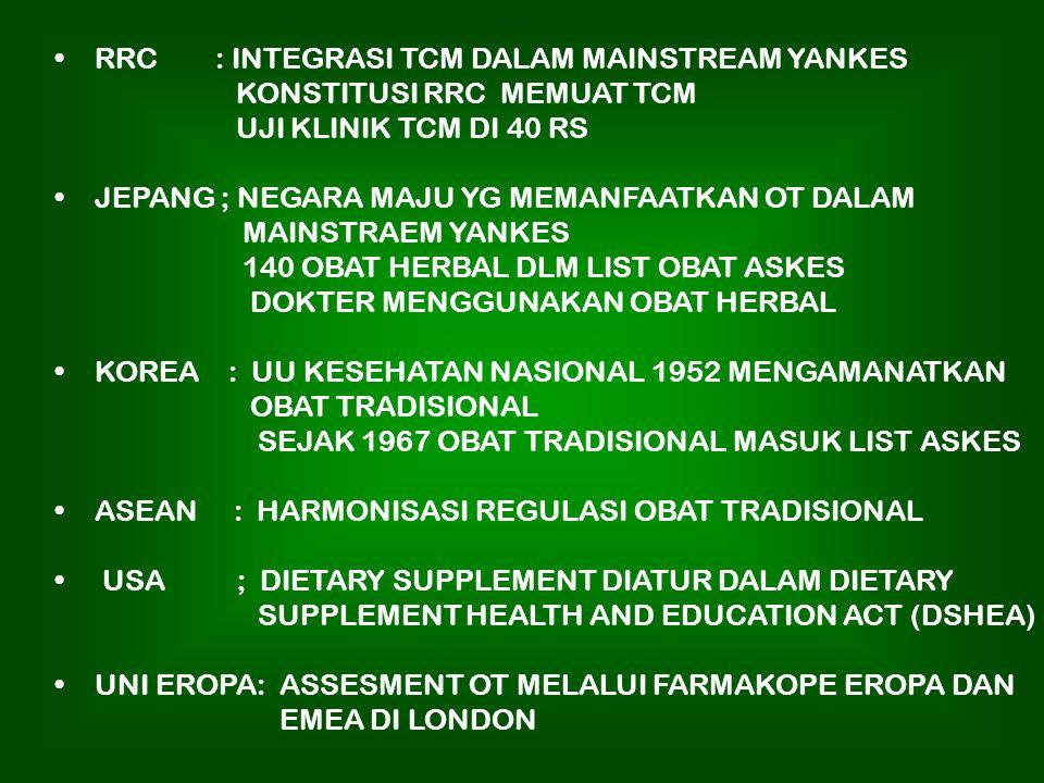 OBAT TRADISIONAL CINA DI INDONESIA TCM TELAH CUKUP LAMA BEREDAR DI INDONESIA DIGUNAKAN OLEH SEBAGIAN MASYARAKAT NILAI PEREDARAN TCM DI INDONESIA 10% DARI TOTAL OBAT HERBAL YANG BEREDAR DI INDONESIA GLOBALISASI DAN ERA PASAR BEBAS POTENSI TCM AKAN MENINGKAT DI MARKET INDONESIA PERLINDUNGAN KONSUMEN INDONESIA PERLU LEBIH DINTENSIFKAN; REGULASI DAN PENGAWASAN