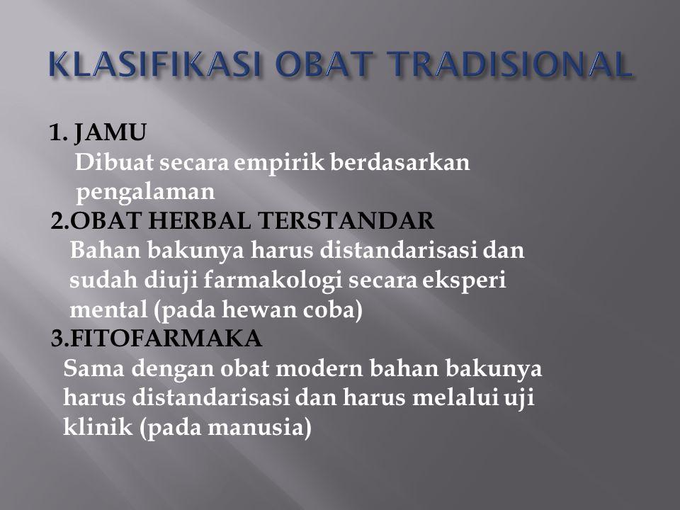 54 merek,46 tidak terdaftar di BPOM Tersebar di Yogyakarta, Banjarmasin, Medan, Mataram, Kendari, Lampung, Banda Aceh, Pontianak, Pekanbaru, Kupang, Makasar, Bengkulu, Padang, Bandung dan Jakarta.