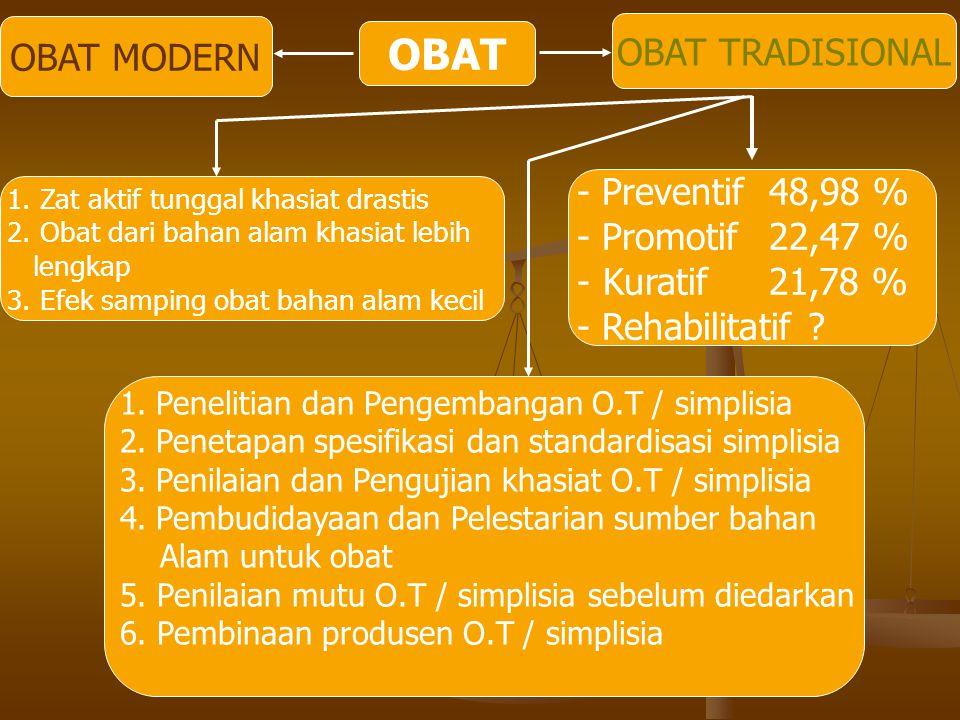 BEBERAPA PENGERTIAN 1.PENGOBATAN TRADISIONAL 1. PENGOBATAN TRADISIONAL Undang-Undang RI No.