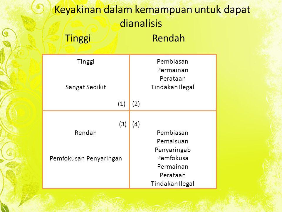 Keyakinan dalam kemampuan untuk dapat dianalisis Tinggi Rendah Tinggi Sangat Sedikit (1) Pembiasan Permainan Perataan Tindakan Ilegal (2) (3) Rendah Pemfokusan Penyaringan (4) Pembiasan Pemalsuan Penyaringab Pemfokusa Permainan Perataan Tindakan Ilegal