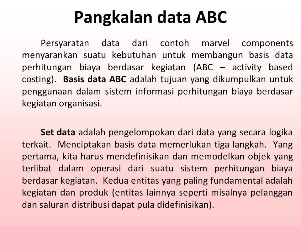 Pangkalan data ABC Persyaratan data dari contoh marvel components menyarankan suatu kebutuhan untuk membangun basis data perhitungan biaya berdasar ke