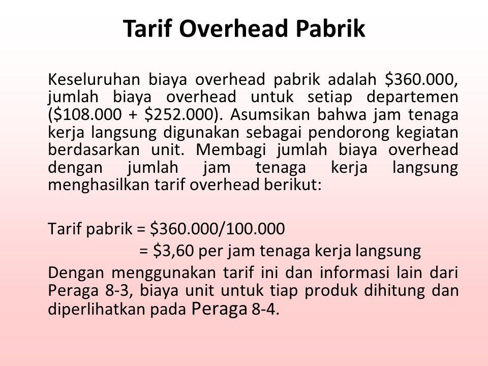 Tarif Overhead Pabrik Keseluruhan biaya overhead pabrik adalah $360.000, jumlah biaya overhead untuk setiap departemen ($108.000 + $252.000). Asumsika