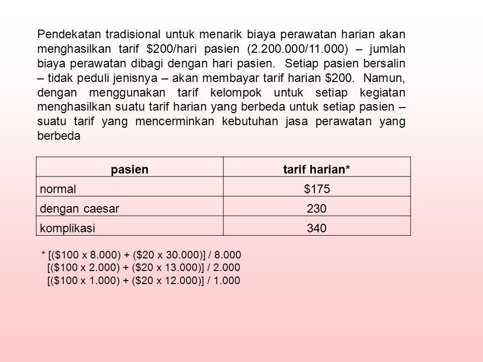 pasientarif harian* normal$175 dengan caesar230 komplikasi340 Pendekatan tradisional untuk menarik biaya perawatan harian akan menghasilkan tarif $200