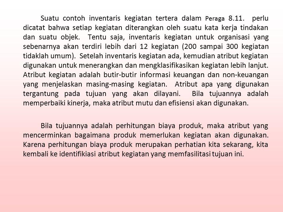 Suatu contoh inventaris kegiatan tertera dalam Peraga 8.11. perlu dicatat bahwa setiap kegiatan diterangkan oleh suatu kata kerja tindakan dan suatu o
