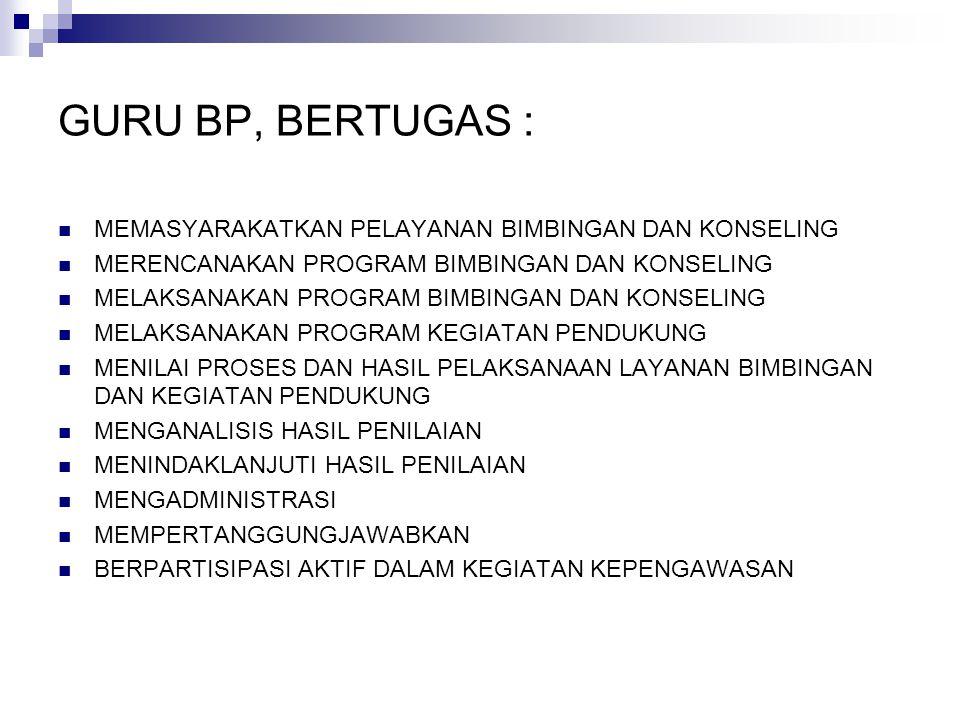 GURU BP, BERTUGAS : MEMASYARAKATKAN PELAYANAN BIMBINGAN DAN KONSELING MERENCANAKAN PROGRAM BIMBINGAN DAN KONSELING MELAKSANAKAN PROGRAM BIMBINGAN DAN