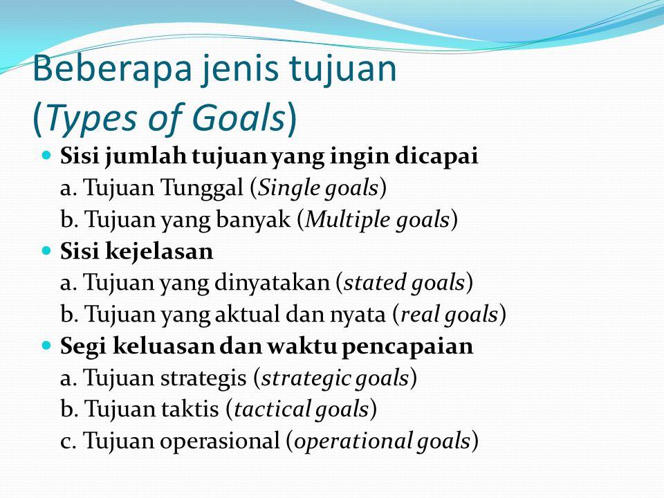 Beberapa jenis Rencana (Types of Plans) Segi keluasan dan waktu (breadth and time frame) a.
