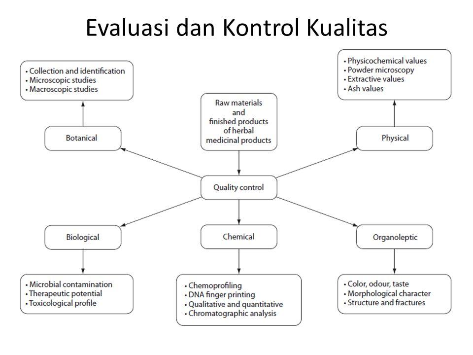 Evaluasi dan Kontrol Kualitas