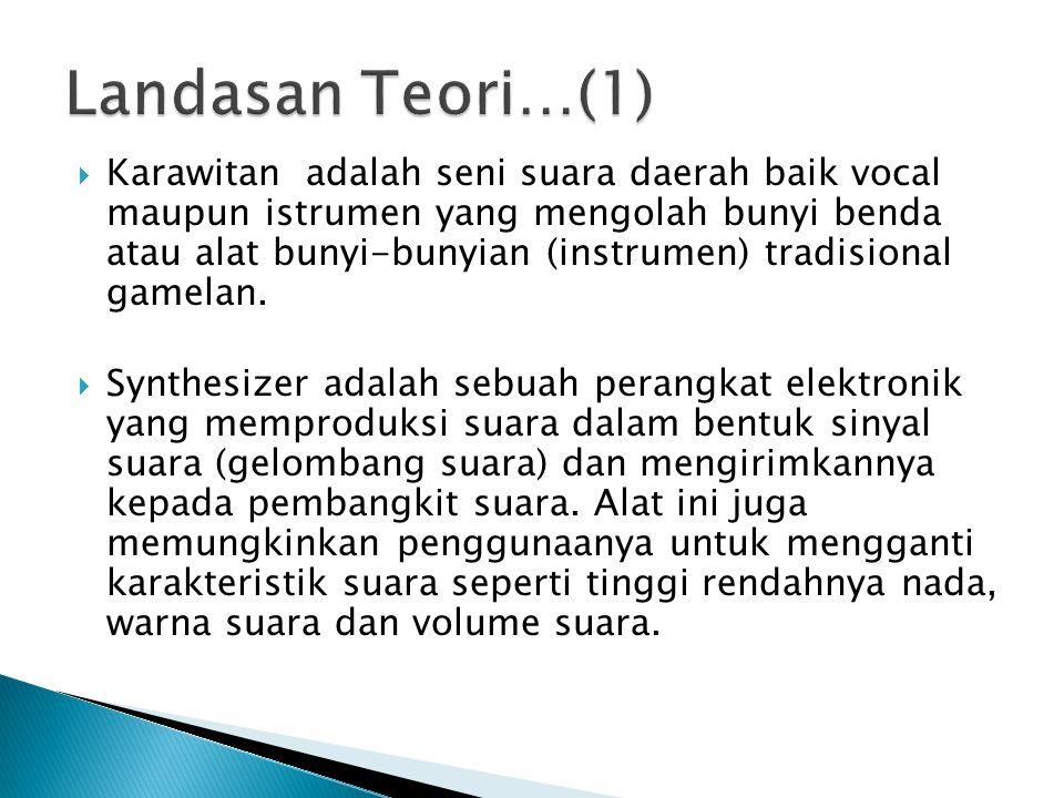  Karawitan adalah seni suara daerah baik vocal maupun istrumen yang mengolah bunyi benda atau alat bunyi-bunyian (instrumen) tradisional gamelan.