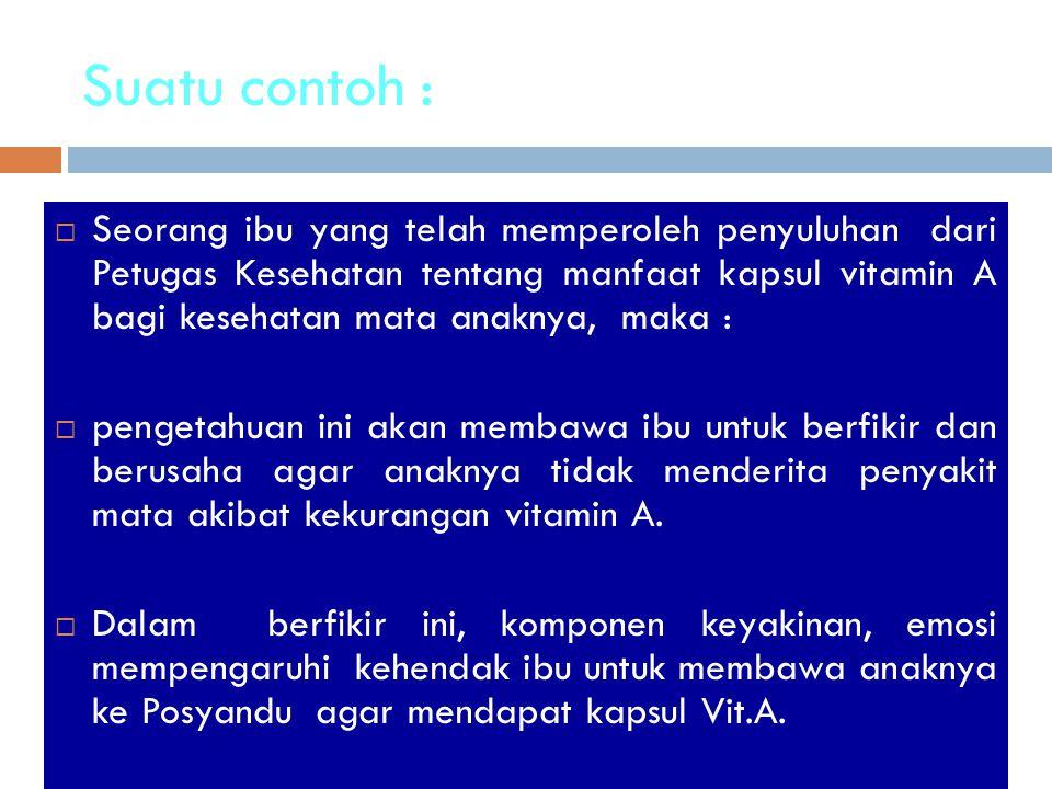 Suatu contoh :  Seorang ibu yang telah memperoleh penyuluhan dari Petugas Kesehatan tentang manfaat kapsul vitamin A bagi kesehatan mata anaknya, mak