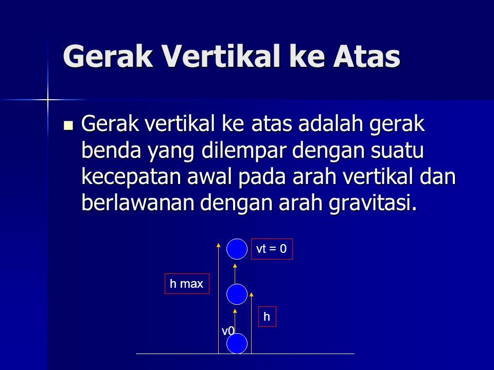 Gerak Vertikal ke Atas Gerak vertikal ke atas adalah gerak benda yang dilempar dengan suatu kecepatan awal pada arah vertikal dan berlawanan dengan ar