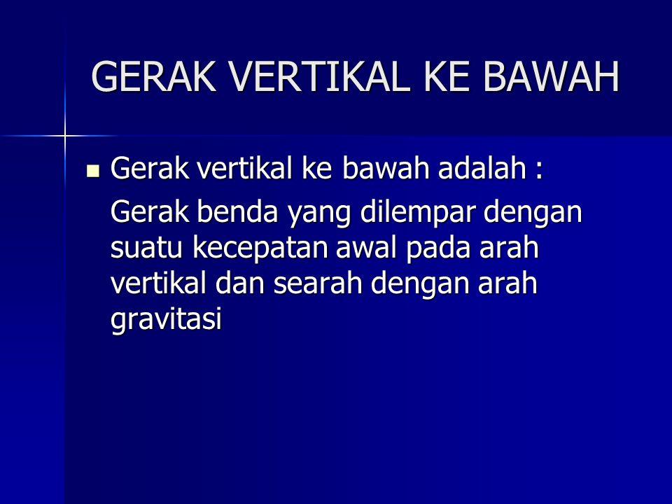 DEMONSTRASI GERAK VERTIKAL KE BAWAH h = v 0.t + ½ g t 2 h = v 0.