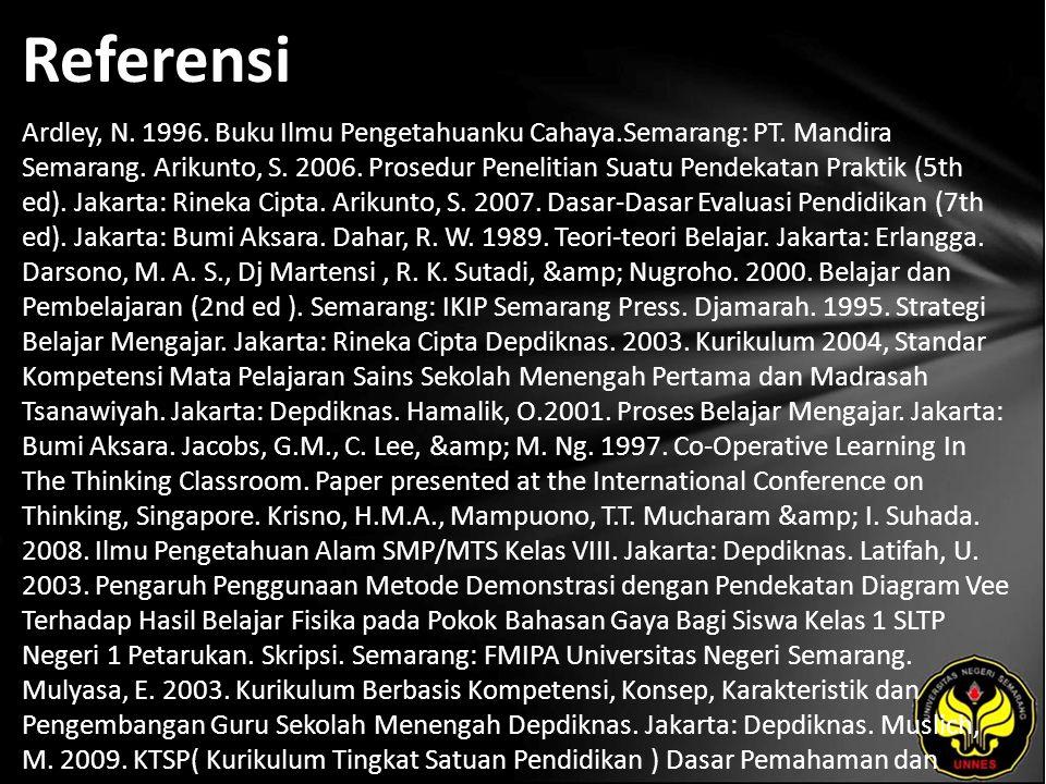 Referensi Ardley, N. 1996. Buku Ilmu Pengetahuanku Cahaya.Semarang: PT.