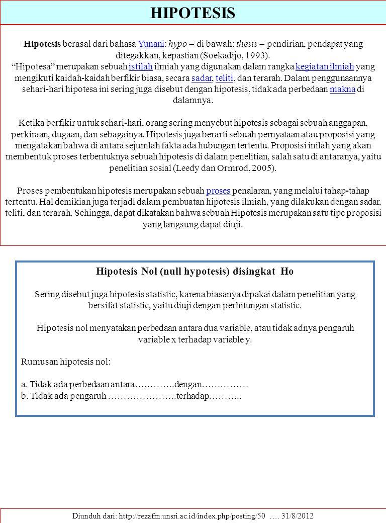 HIPOTESIS Diunduh dari: http://rezafm.unsri.ac.id/index.php/posting/50 …. 31/8/2012 Hipotesis berasal dari bahasa Yunani: hypo = di bawah; thesis = pe