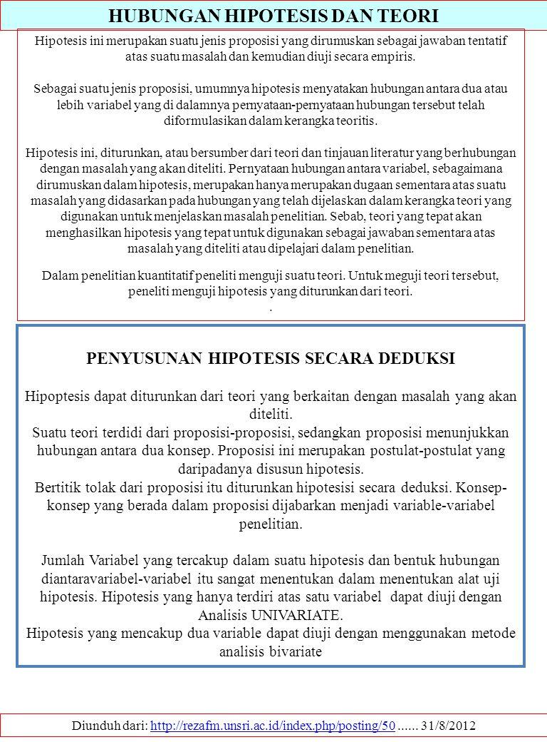 HUBUNGAN HIPOTESIS DAN TEORI Diunduh dari: http://rezafm.unsri.ac.id/index.php/posting/50......