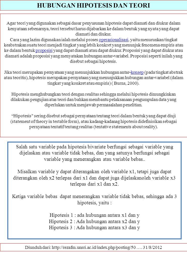 Diunduh dari: http://rezafm.unsri.ac.id/index.php/posting/50 …. 31/8/2012 Agar teori yang digunakan sebagai dasar penyusunan hipotesis dapat diamati d