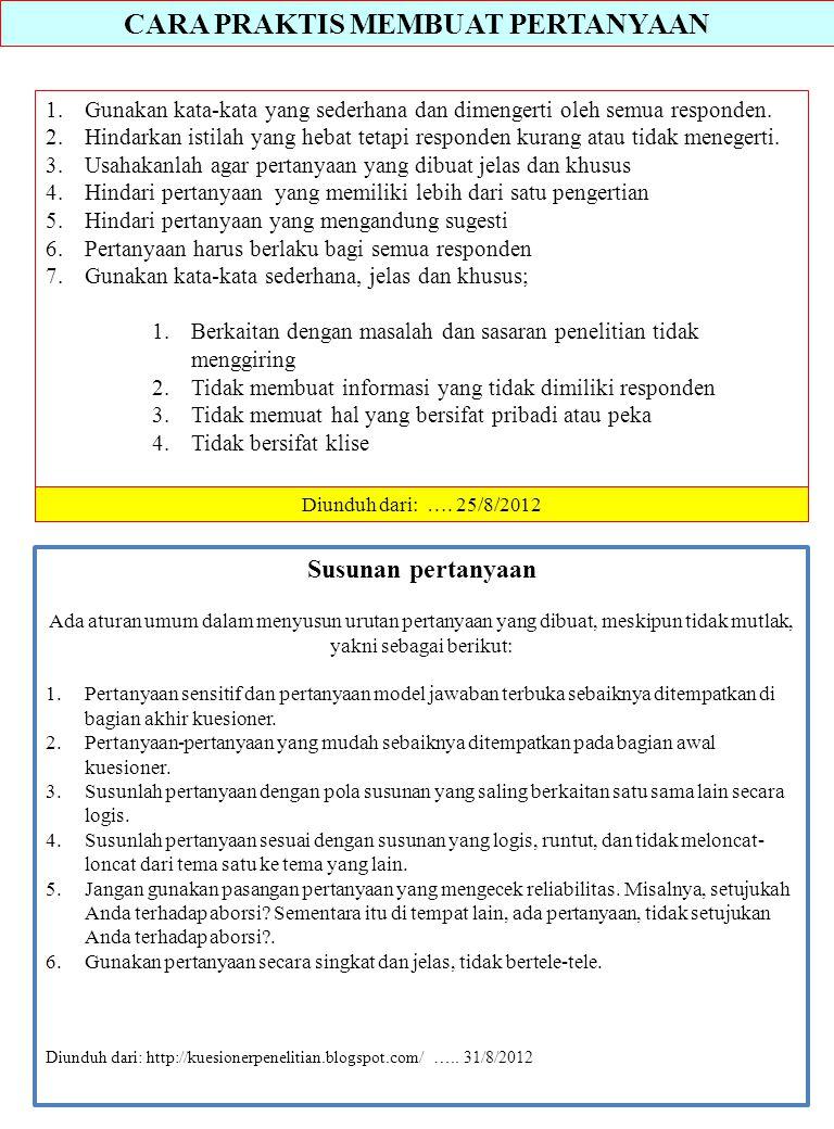 CARA PRAKTIS MEMBUAT PERTANYAAN Diunduh dari: …. 25/8/2012 1.Gunakan kata-kata yang sederhana dan dimengerti oleh semua responden. 2.Hindarkan istilah
