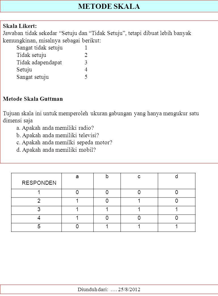 """METODE SKALA Diunduh dari: …. 25/8/2012 Skala Likert: Jawaban tidak sekedar """"Setuju dan """"Tidak Setuju"""", tetapi dibuat lebih banyak kemungkinan, misaln"""