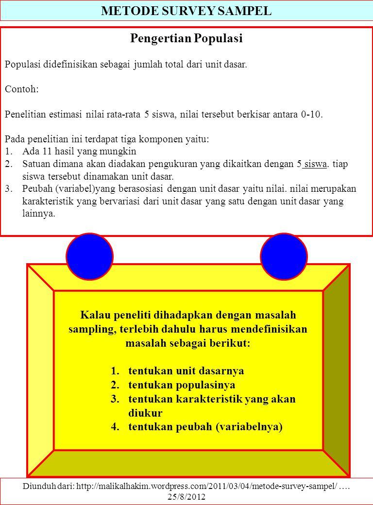 METODE SURVEY SAMPEL Diunduh dari: http://malikalhakim.wordpress.com/2011/03/04/metode-survey-sampel/ …. 25/8/2012 Pengertian Populasi Populasi didefi